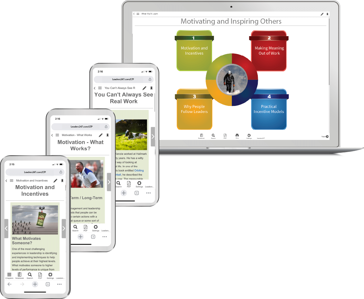 LeaderPod on motivating and inspiring people helps leaders advance core skills rapidly.
